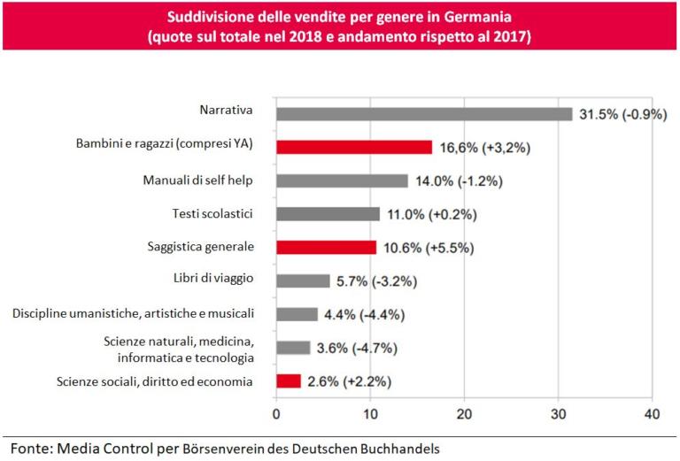 dati germania